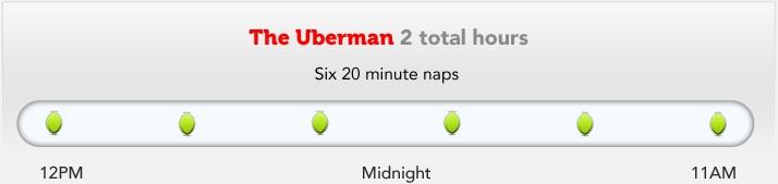 the uberman