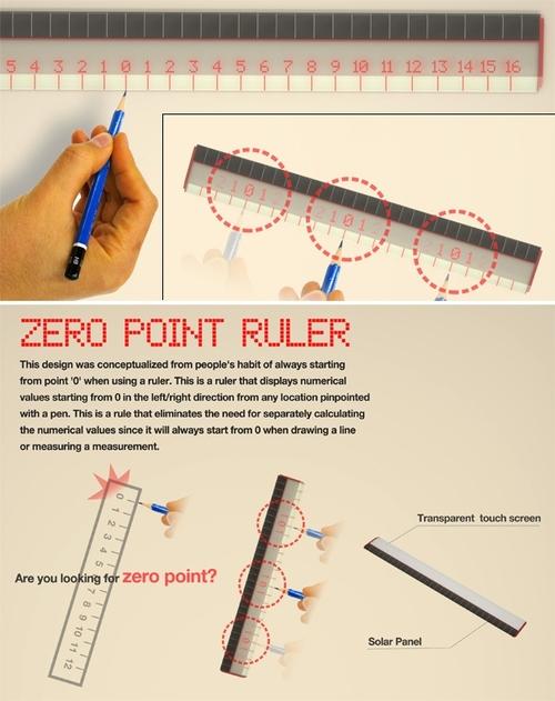 zero point ruler