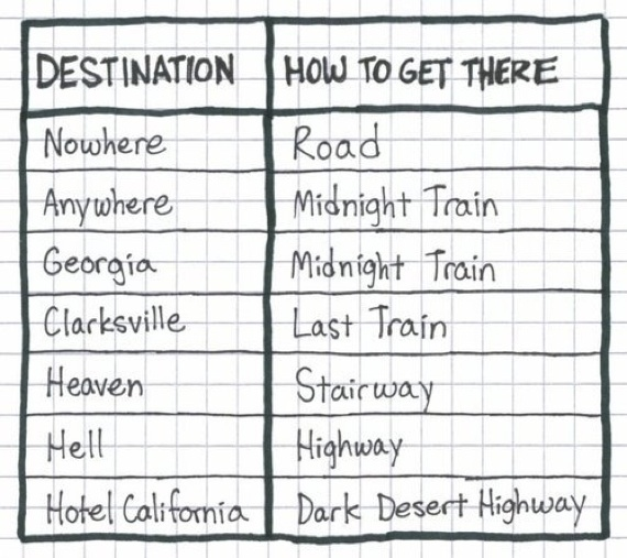 destinations and how to get there
